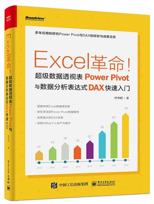Excel革命!超级数据透视表PowerPivot与数据分析表达式DAX快速入门