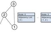 寻路算法:找到NPC最好的行走路径